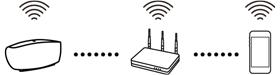 Sonica Wi-Fi
